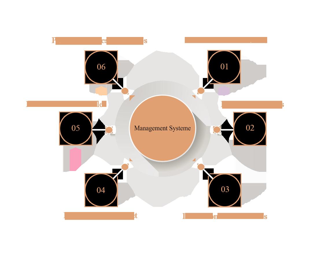 ephemeride management système (1)